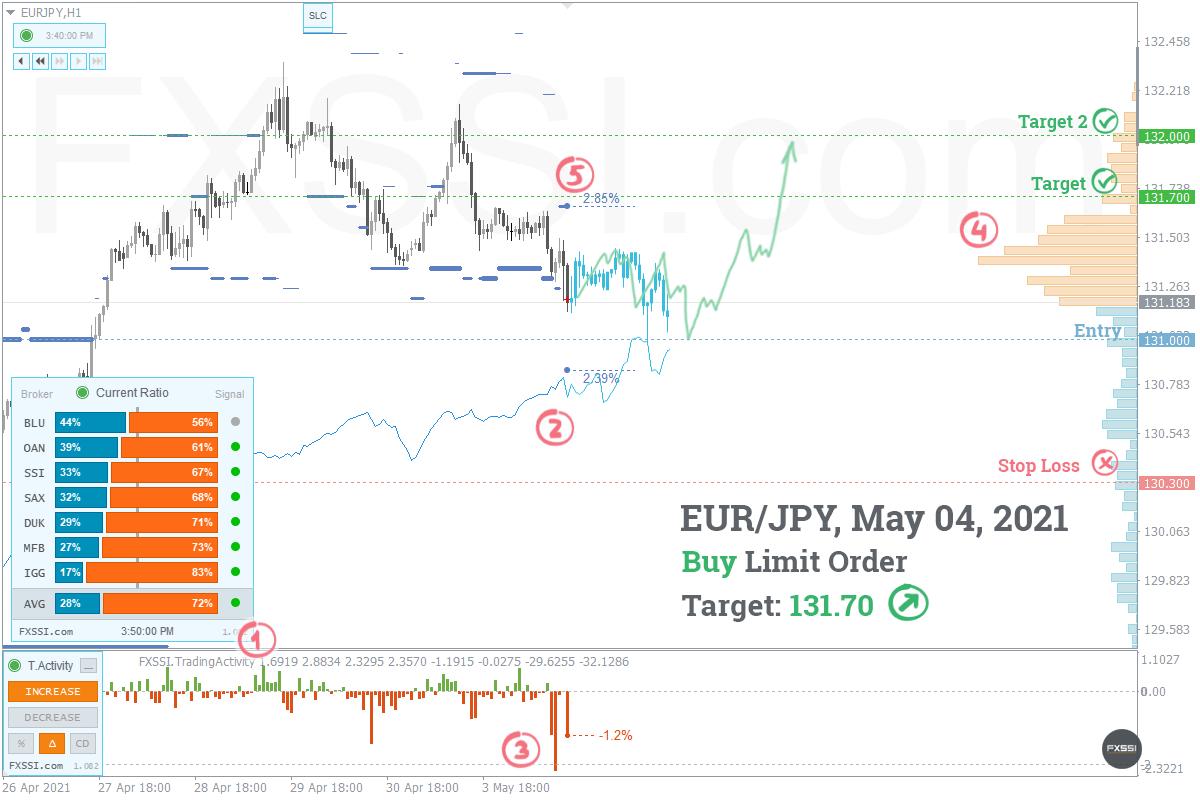 main-buy-trend-2
