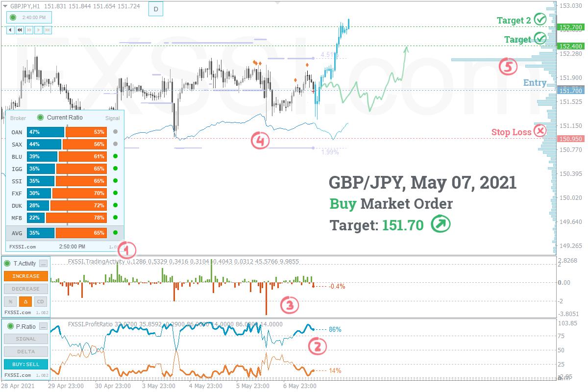 main-buy-market-trend-1