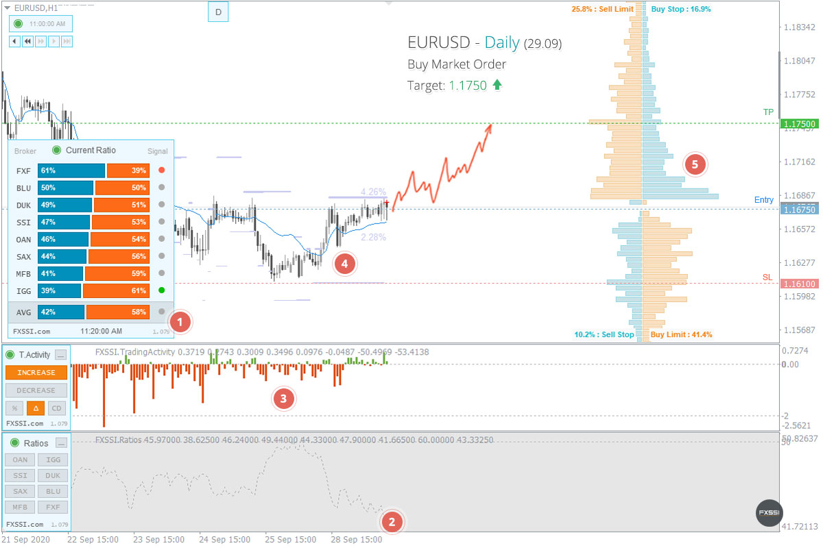 best bitcoin hourly profit forex predictions for tomorrow