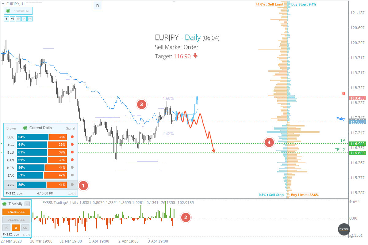main-sell-market-trend-1